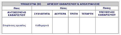arxeio_katharismou